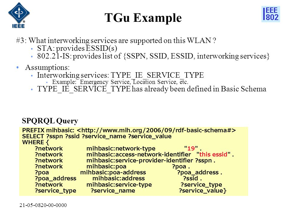 21-05-0820-00-0000 TGu Example #3: What interworking services are supported on this WLAN .