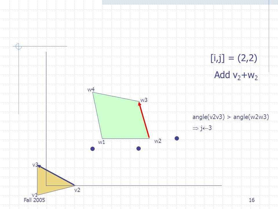 Fall 200516 v1 v2 v3 w1 w2 w3 w4 [i,j] = (2,2) Add v 2 +w 2 angle(v2v3) > angle(w2w3)  j  3