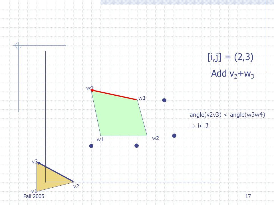 Fall 200517 v1 v2 v3 w1 w2 w3 w4 [i,j] = (2,3) Add v 2 +w 3 angle(v2v3) < angle(w3w4)  i  3