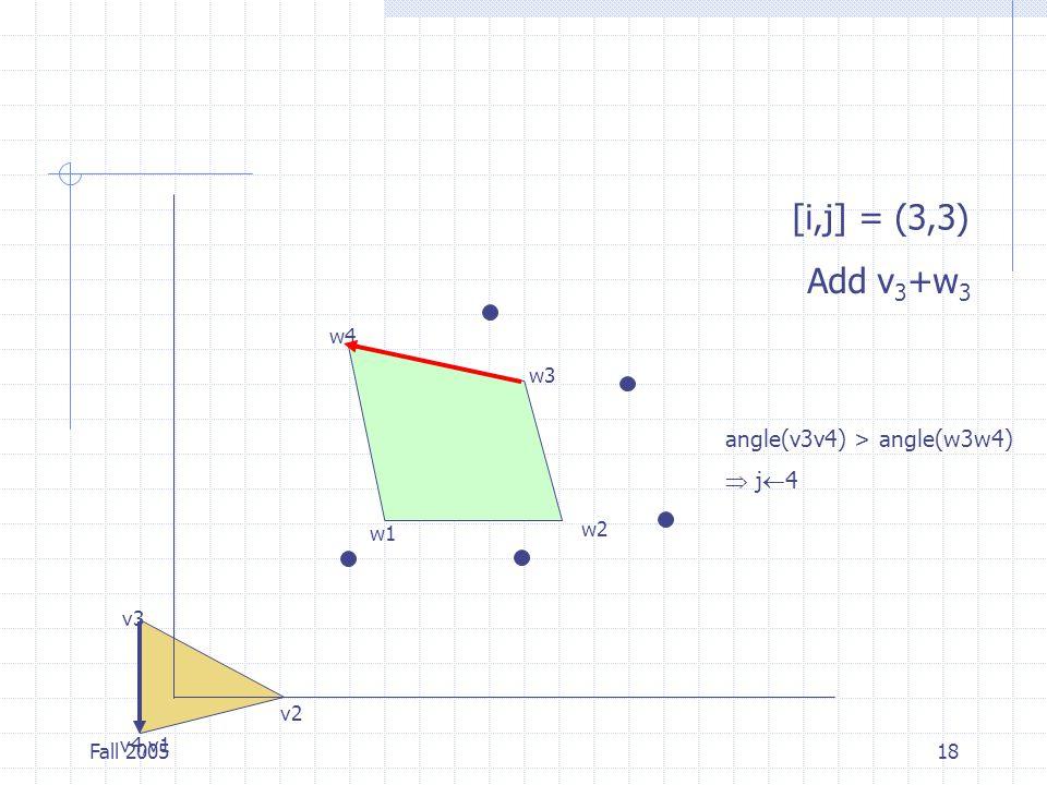 Fall 200518 v4,v1 v2 v3 w1 w2 w3 w4 [i,j] = (3,3) Add v 3 +w 3 angle(v3v4) > angle(w3w4)  j  4