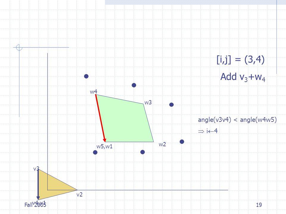 Fall 200519 v4,v1 v2 v3 w5,w1 w2 w3 w4 [i,j] = (3,4) Add v 3 +w 4 angle(v3v4) < angle(w4w5)  i  4