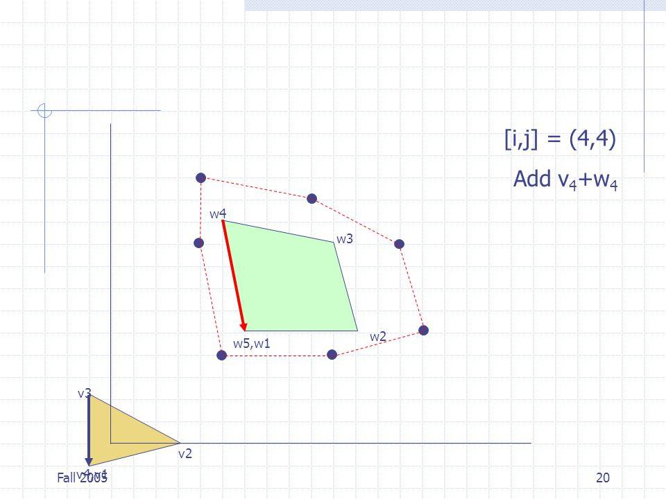 Fall 200520 v4,v1 v2 v3 w5,w1 w2 w3 w4 [i,j] = (4,4) Add v 4 +w 4