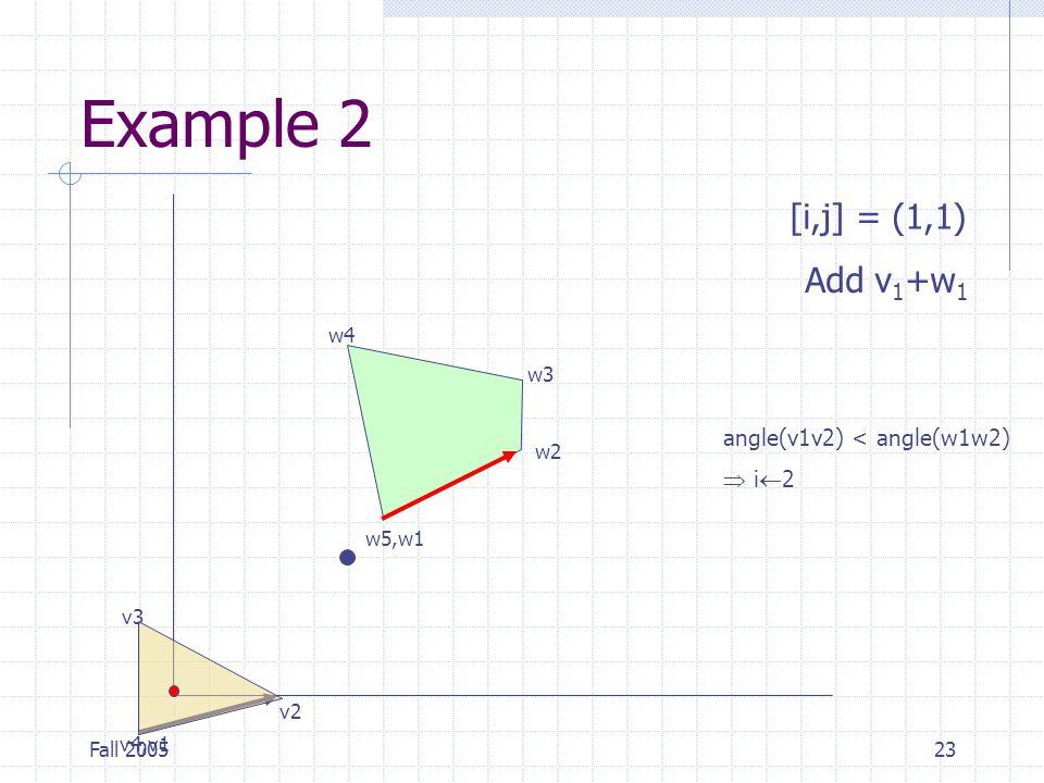 Fall 200523 Example 2 v4,v1 v2 v3 w5,w1 w2 w3 w4 [i,j] = (1,1) Add v 1 +w 1 angle(v1v2) < angle(w1w2)  i  2