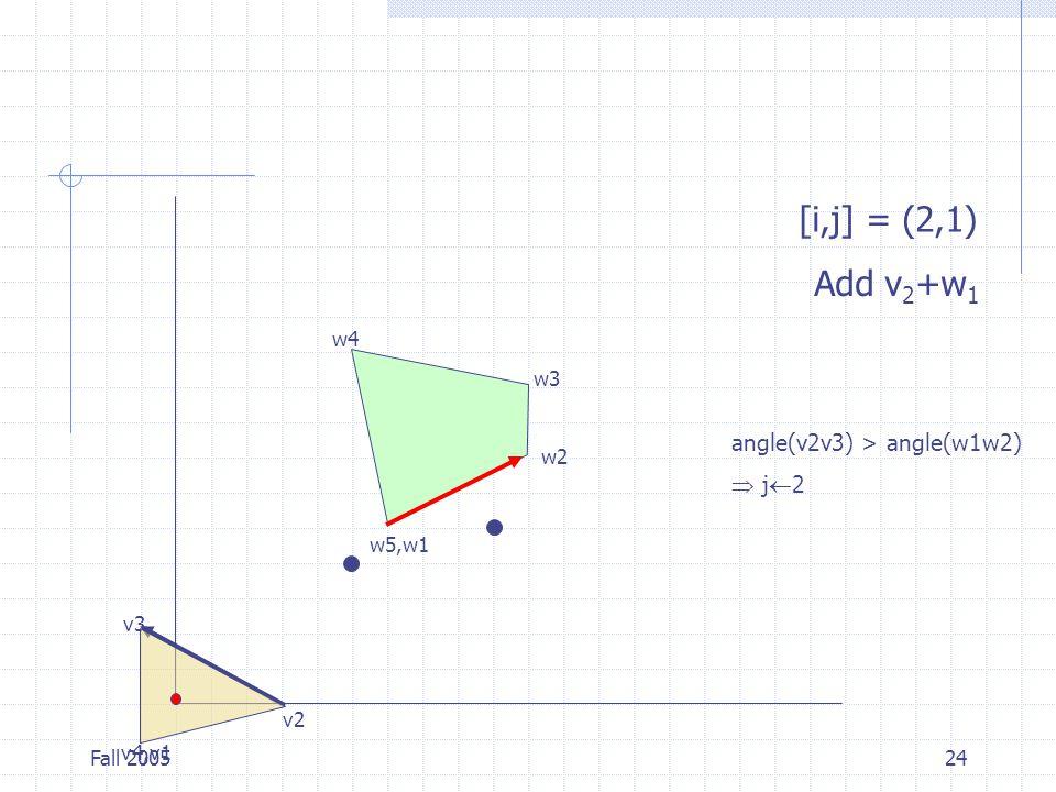 Fall 200524 v4,v1 v2 v3 w5,w1 w2 w3 w4 [i,j] = (2,1) Add v 2 +w 1 angle(v2v3) > angle(w1w2)  j  2