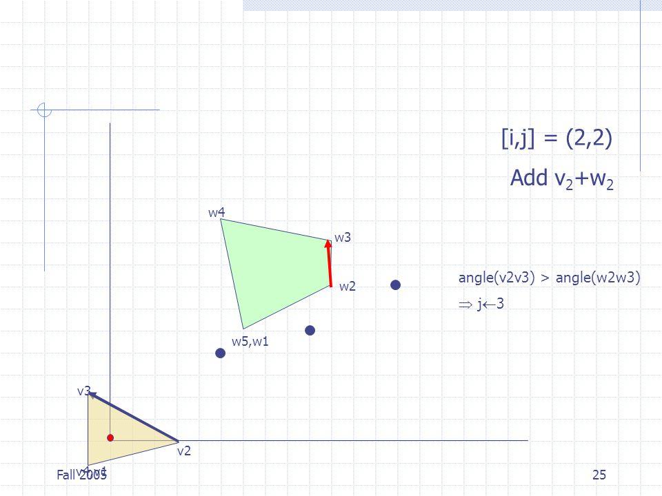 Fall 200525 v4,v1 v2 v3 w5,w1 w2 w3 w4 [i,j] = (2,2) Add v 2 +w 2 angle(v2v3) > angle(w2w3)  j  3
