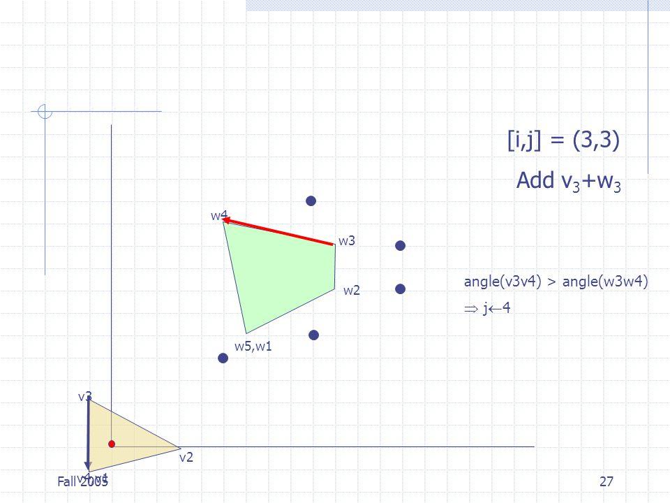 Fall 200527 v4,v1 v2 v3 w5,w1 w2 w3 w4 [i,j] = (3,3) Add v 3 +w 3 angle(v3v4) > angle(w3w4)  j  4