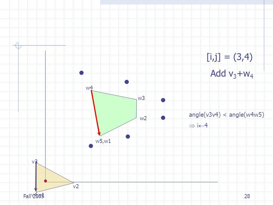 Fall 200528 v4,v1 v2 v3 w5,w1 w2 w3 w4 [i,j] = (3,4) Add v 3 +w 4 angle(v3v4) < angle(w4w5)  i  4