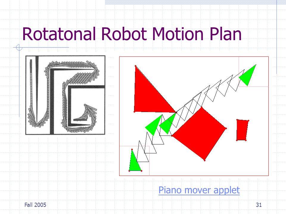 Fall 200531 Rotatonal Robot Motion Plan Piano mover applet