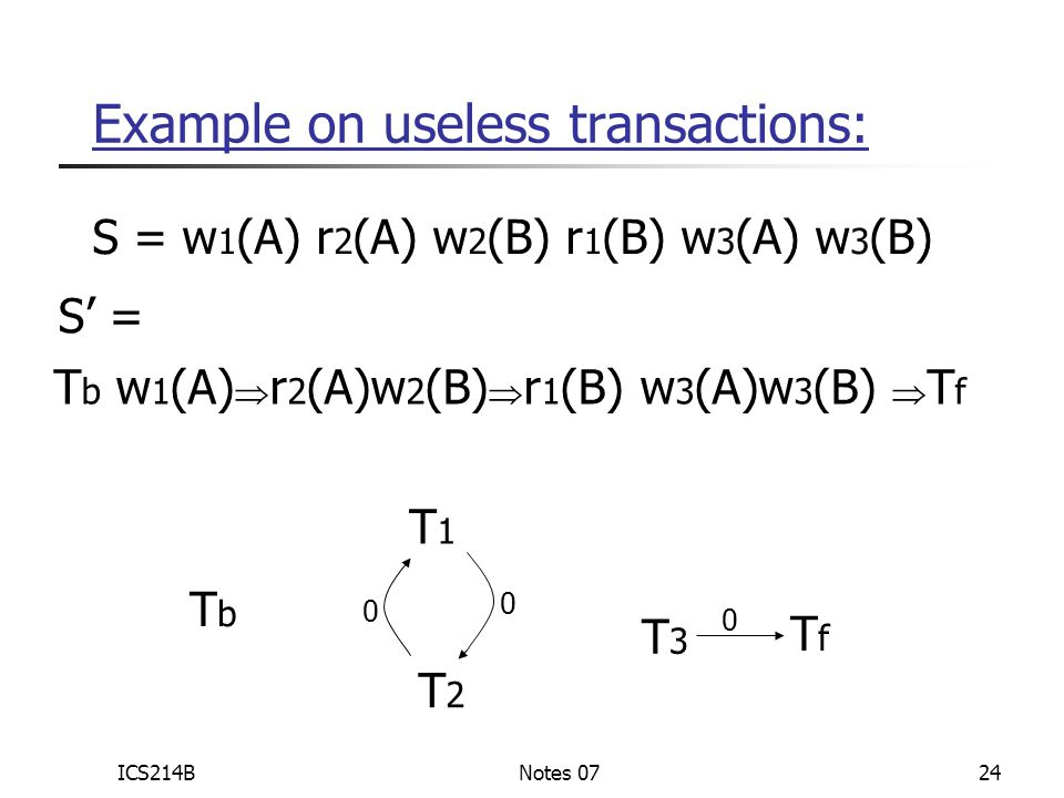 ICS214BNotes 0724 Example on useless transactions: S = w 1 (A) r 2 (A) w 2 (B) r 1 (B) w 3 (A) w 3 (B) T b w 1 (A)  r 2 (A)w 2 (B)  r 1 (B) w 3 (A)w 3 (B)  T f 0 S' = T3T3 T2T2 T1T1 TfTf TbTb 0 0
