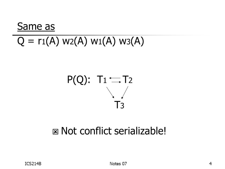ICS214BNotes 074 Same as Q = r 1 (A) w 2 (A) w 1 (A) w 3 (A) P(Q): T 1 T 2 T 3  Not conflict serializable!