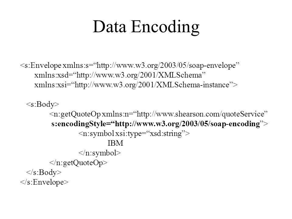 """Data Encoding <s:Envelope xmlns:s=""""http://www.w3.org/2003/05/soap-envelope"""" xmlns:xsd=""""http://www.w3.org/2001/XMLSchema"""" xmlns:xsi=""""http://www.w3.org/"""
