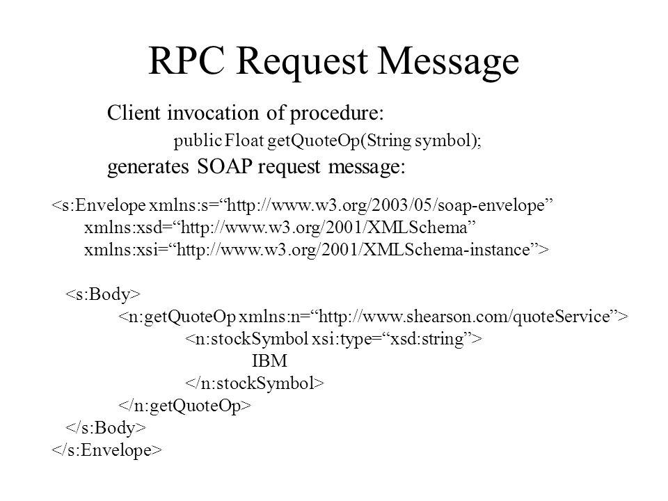 "RPC Request Message <s:Envelope xmlns:s=""http://www.w3.org/2003/05/soap-envelope"" xmlns:xsd=""http://www.w3.org/2001/XMLSchema"" xmlns:xsi=""http://www.w"