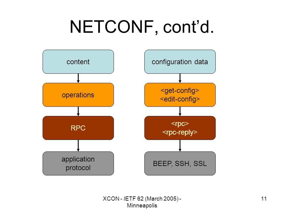 XCON - IETF 62 (March 2005) - Minneapolis 11 NETCONF, cont'd.