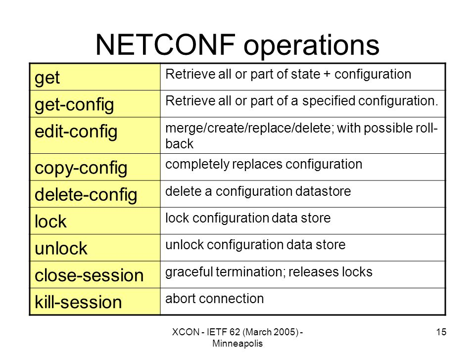 XCON - IETF 62 (March 2005) - Minneapolis 15 NETCONF operations get Retrieve all or part of state + configuration get-config Retrieve all or part of a specified configuration.