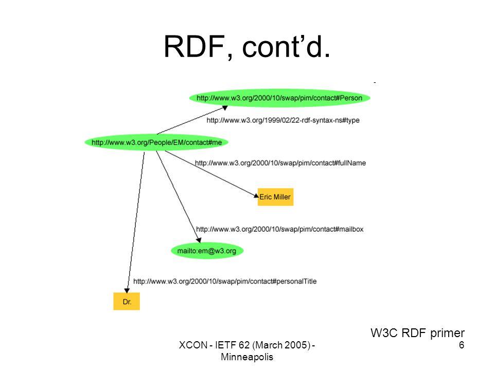 XCON - IETF 62 (March 2005) - Minneapolis 6 RDF, cont'd. W3C RDF primer