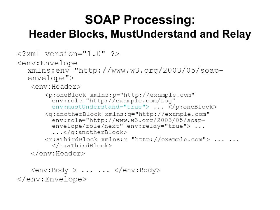 SOAP Processing: Header Blocks, MustUnderstand and Relay...............