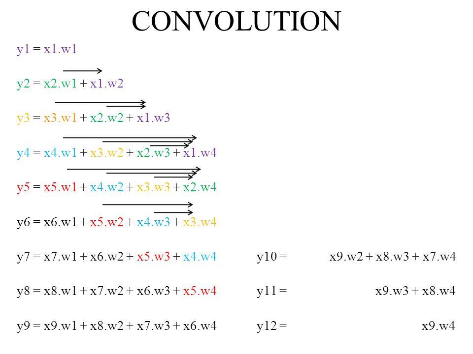 CONVOLUTION y1 = x1.w1 y2 = x2.w1 + x1.w2 y3 = x3.w1 + x2.w2 + x1.w3 y4 = x4.w1 + x3.w2 + x2.w3 + x1.w4 y5 = x5.w1 + x4.w2 + x3.w3 + x2.w4 y6 = x6.w1