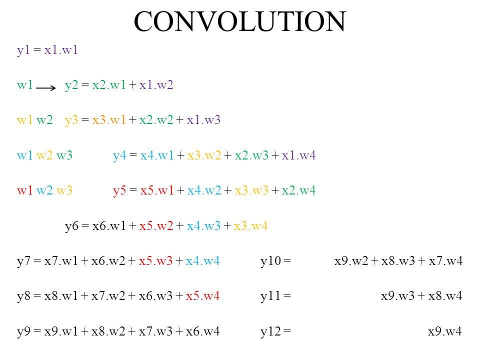 CONVOLUTION y1 = x1.w1 w1y2 = x2.w1 + x1.w2 w1 w2y3 = x3.w1 + x2.w2 + x1.w3 w1 w2 w3y4 = x4.w1 + x3.w2 + x2.w3 + x1.w4 w1 w2 w3 y5 = x5.w1 + x4.w2 + x