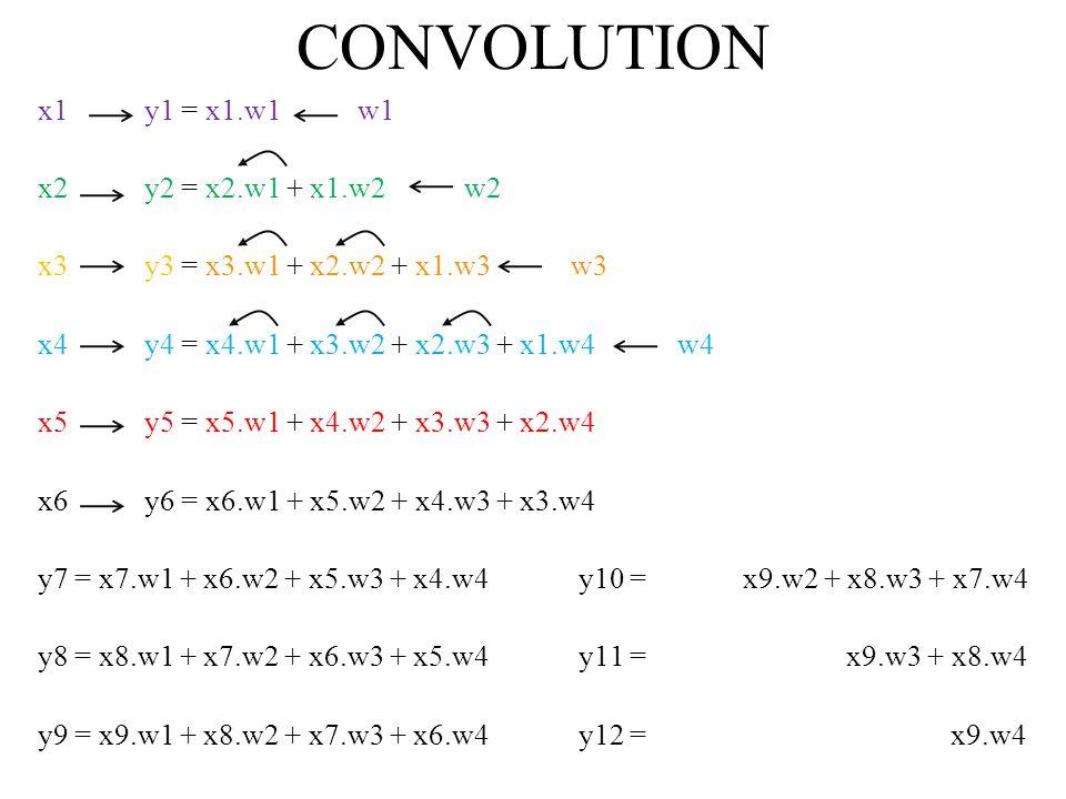 CONVOLUTION x1y1 = x1.w1w1 x2y2 = x2.w1 + x1.w2w2 x3y3 = x3.w1 + x2.w2 + x1.w3w3 x4y4 = x4.w1 + x3.w2 + x2.w3 + x1.w4w4 x5y5 = x5.w1 + x4.w2 + x3.w3 +