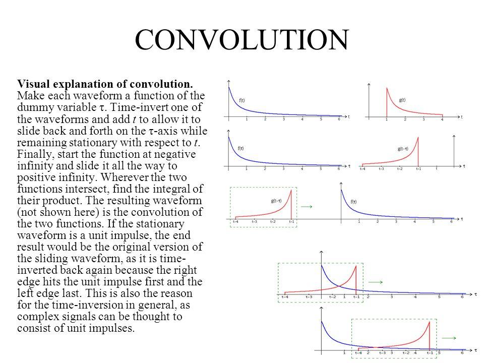CONVOLUTION Discrete convolution For discrete functions, one can use a discrete version of the convolution operation.