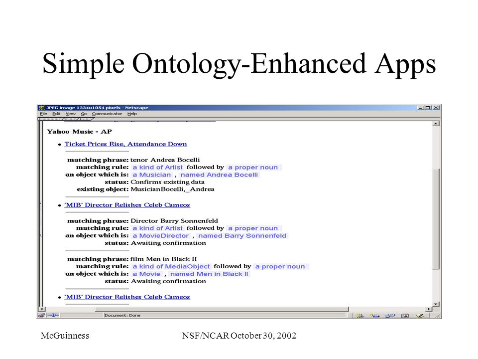 McGuinnessNSF/NCAR October 30, 2002 Simple Ontology-Enhanced Apps