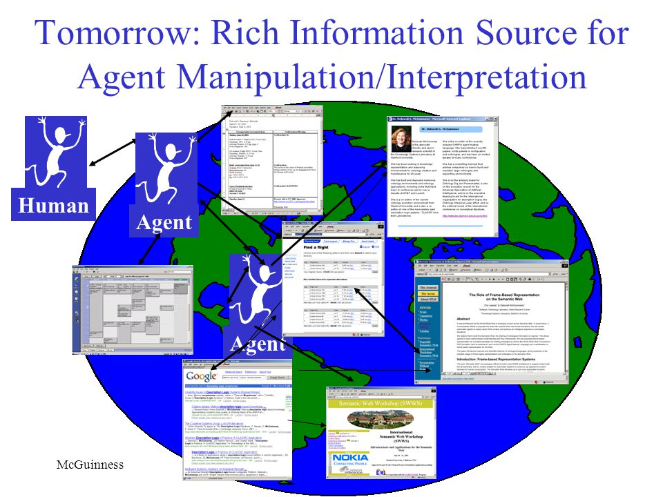 McGuinnessNSF/NCAR October 30, 2002 Tomorrow: Rich Information Source for Agent Manipulation/Interpretation HumanAgent