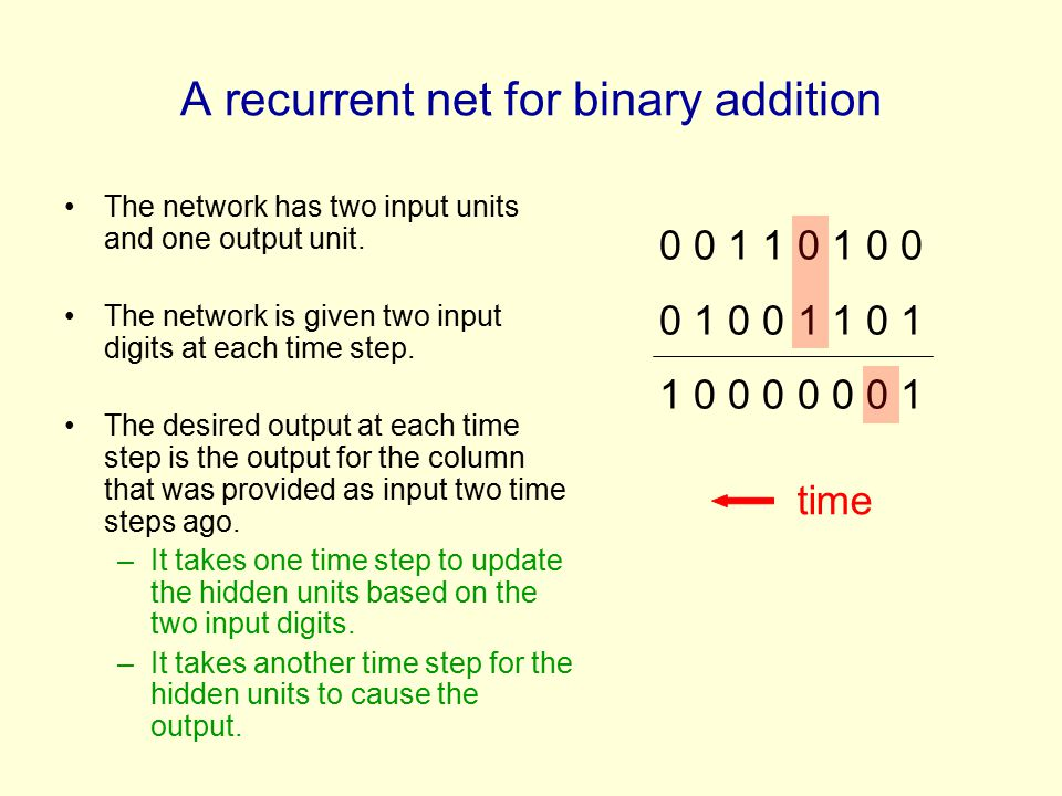 A recurrent net for binary addition The network has two input units and one output unit. The network is given two input digits at each time step. The