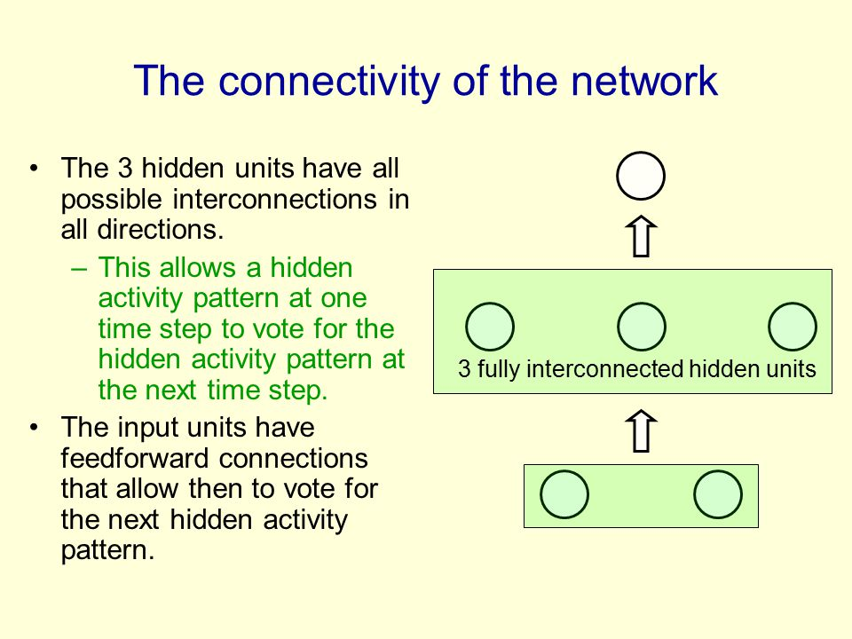 The connectivity of the network The 3 hidden units have all possible interconnections in all directions. –This allows a hidden activity pattern at one