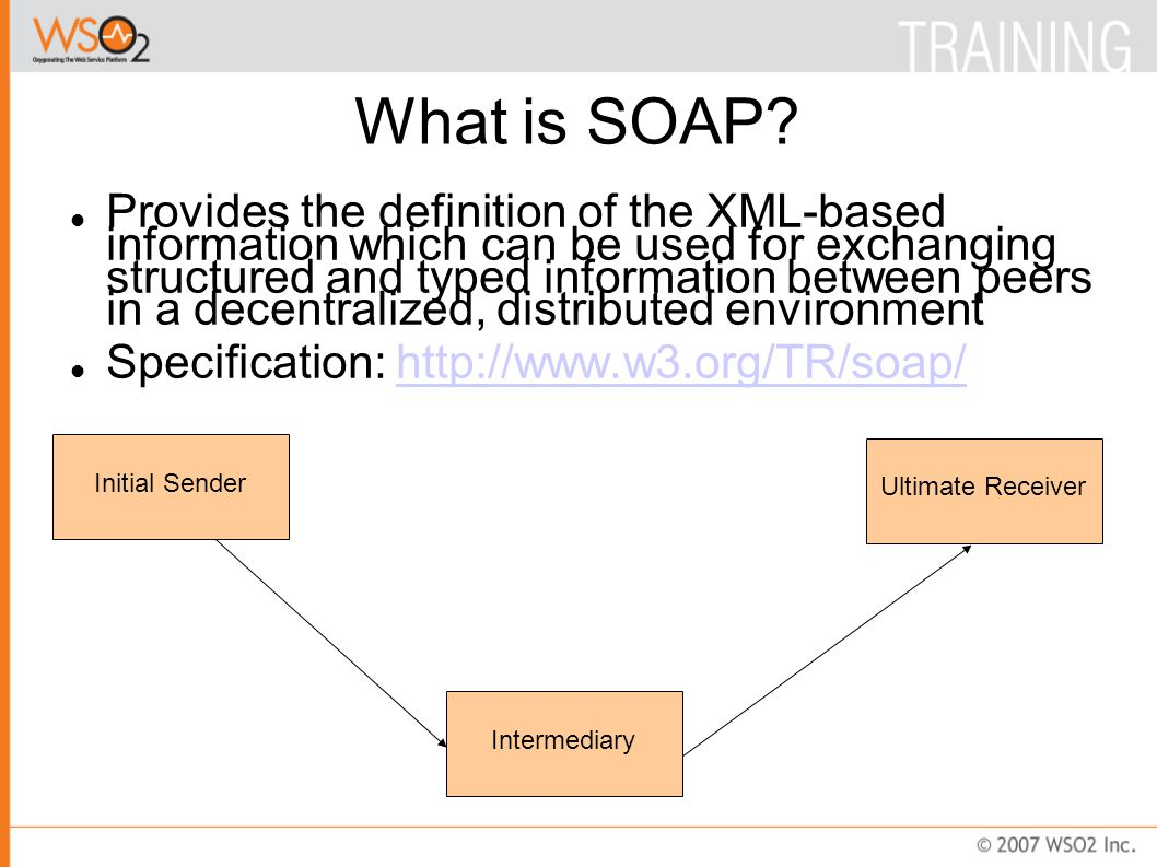 What is SOAP.
