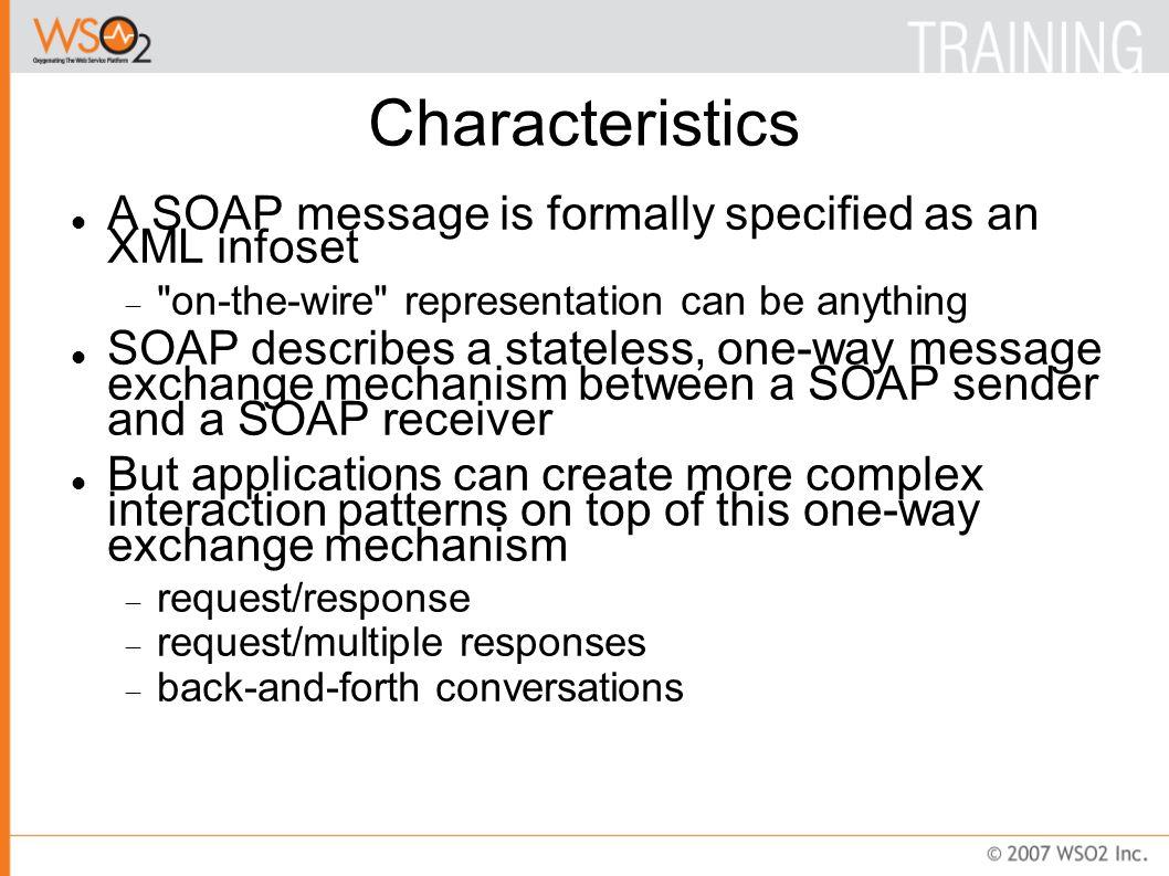 SOAP Message Structure Envelope Header (Optional) Header Block 1 Header Block 2 Body