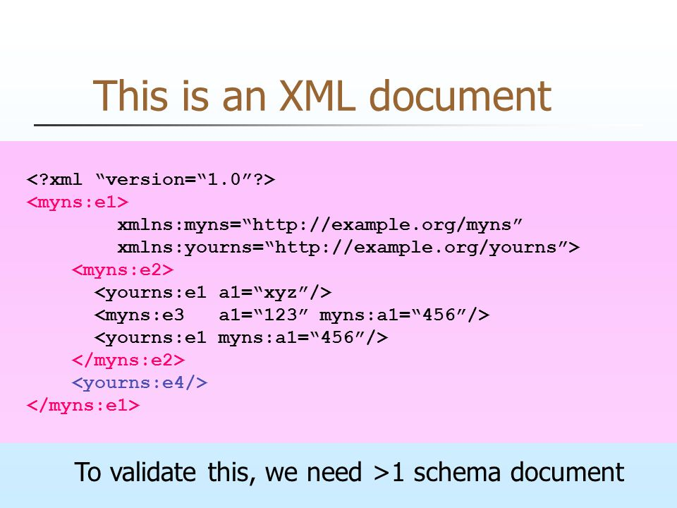 "This is an XML document xmlns:myns=""http://example.org/myns"" xmlns:yourns=""http://example.org/yourns""> To validate this, we need >1 schema document"