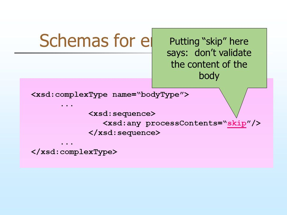 "Schemas for envelopes...... Putting ""skip"" here says: don't validate the content of the body"