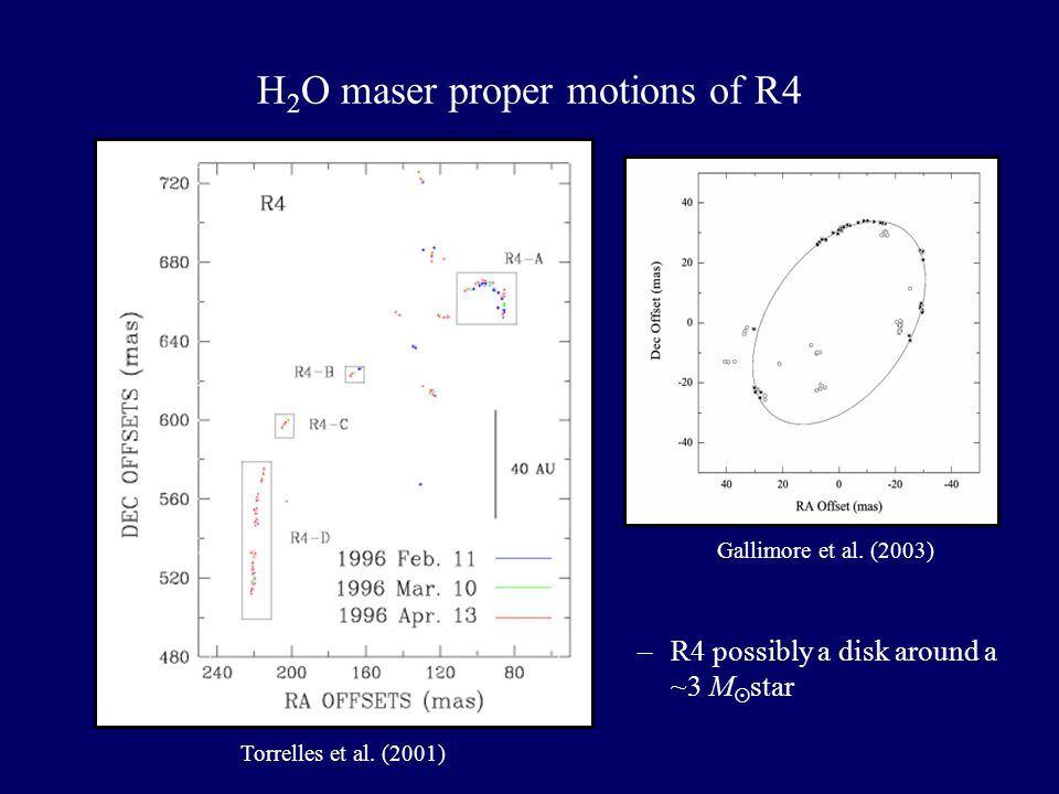 H 2 O maser proper motions of R4 –R4 possibly a disk around a ~3 M  star Gallimore et al.