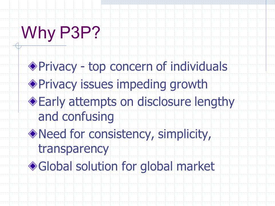 Why P3P.