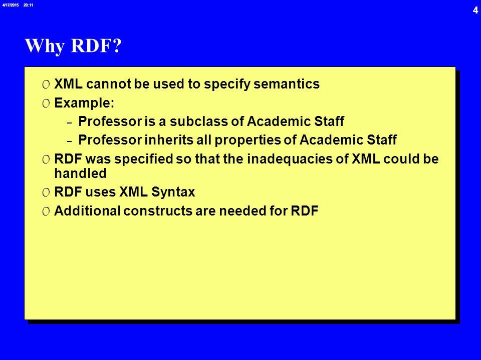 4 4/17/2015 20:12 Why RDF.