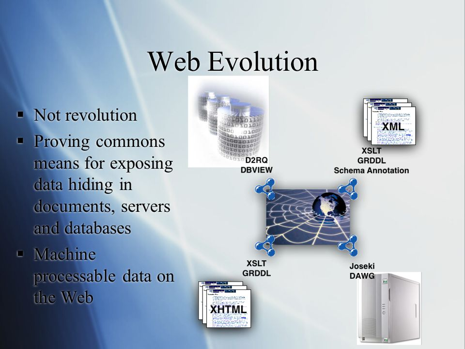 Web Evolution  Not revolution  Proving commons means for exposing data hiding in documents, servers and databases  Machine processable data on the Web  Not revolution  Proving commons means for exposing data hiding in documents, servers and databases  Machine processable data on the Web