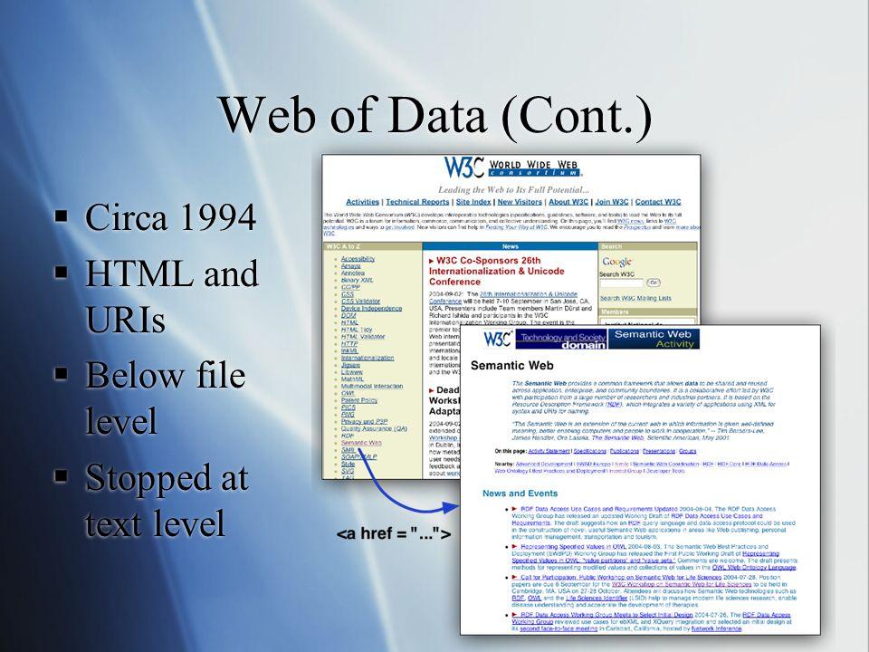 Web of Data (Cont.)  Circa 1994  HTML and URIs  Below file level  Stopped at text level  Circa 1994  HTML and URIs  Below file level  Stopped