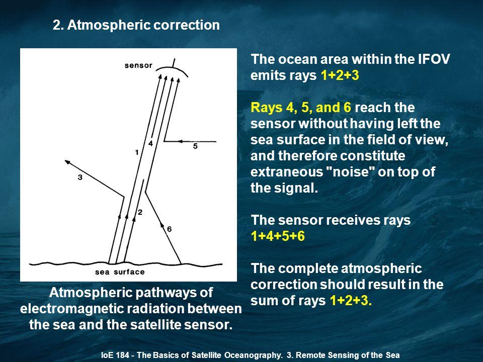 2. Atmospheric correction IoE 184 - The Basics of Satellite Oceanography. 3. Remote Sensing of the Sea Atmospheric pathways of electromagnetic radiati