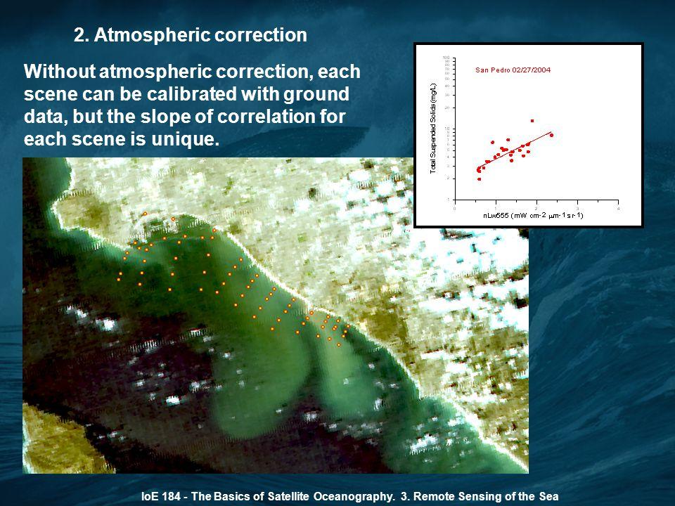 2. Atmospheric correction IoE 184 - The Basics of Satellite Oceanography. 3. Remote Sensing of the Sea Without atmospheric correction, each scene can