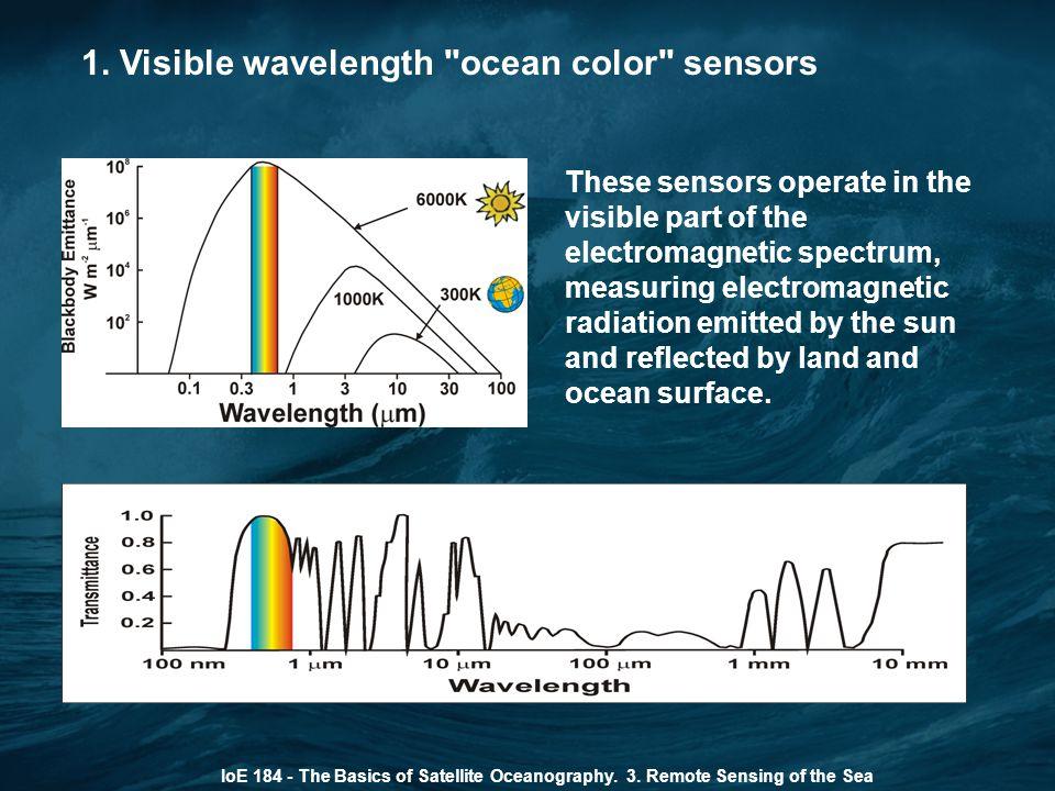 1. Visible wavelength