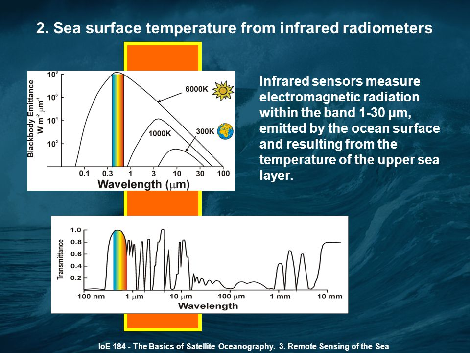 2. Sea surface temperature from infrared radiometers Infrared sensors measure electromagnetic radiation within the band 1-30 µm, emitted by the ocean