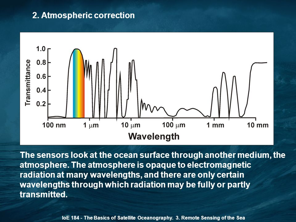 2. Atmospheric correction IoE 184 - The Basics of Satellite Oceanography. 3. Remote Sensing of the Sea The sensors look at the ocean surface through a
