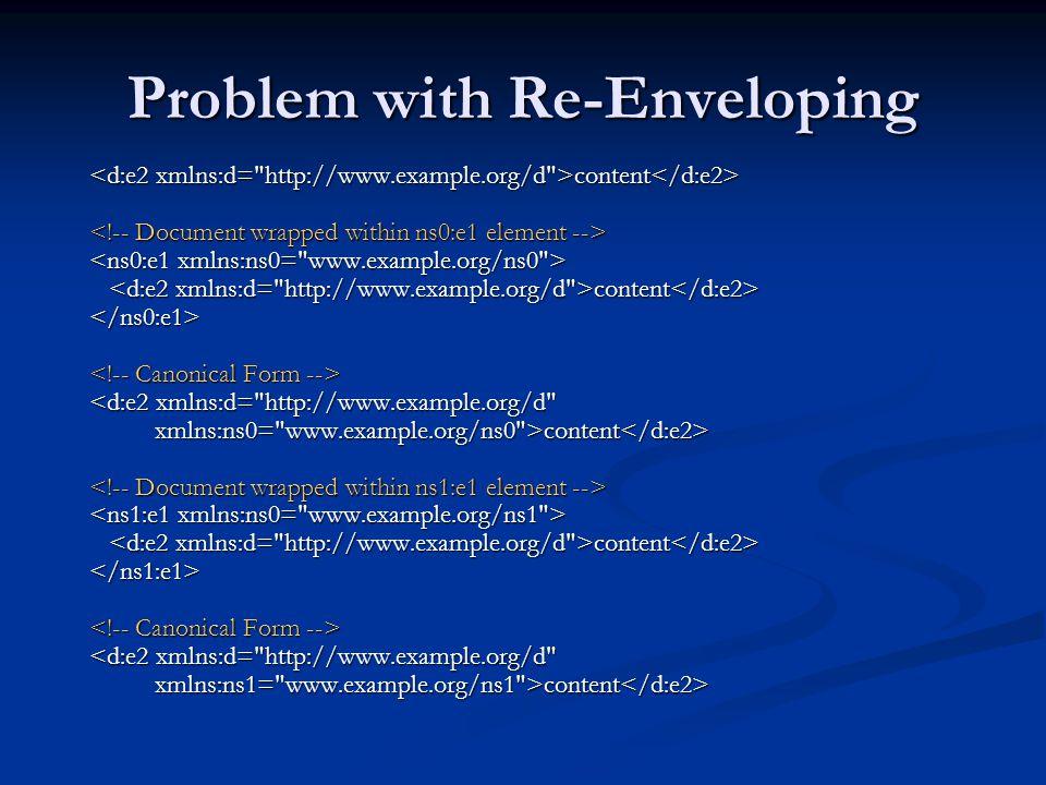 Problem with Re-Enveloping content content content content </ns0:e1> <d:e2 xmlns:d=