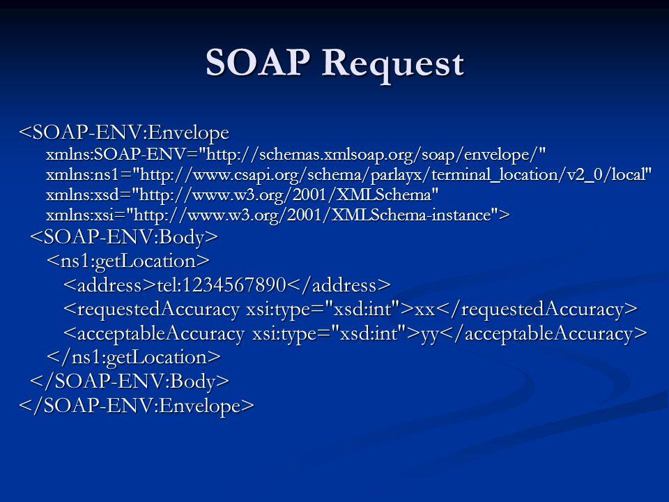 SOAP Request <SOAP-ENV:Envelope xmlns:SOAP-ENV=