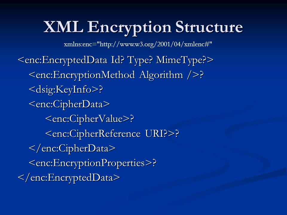 XML Encryption Structure ? ? ? ? ? ?</enc:EncryptedData> xmlns:enc=
