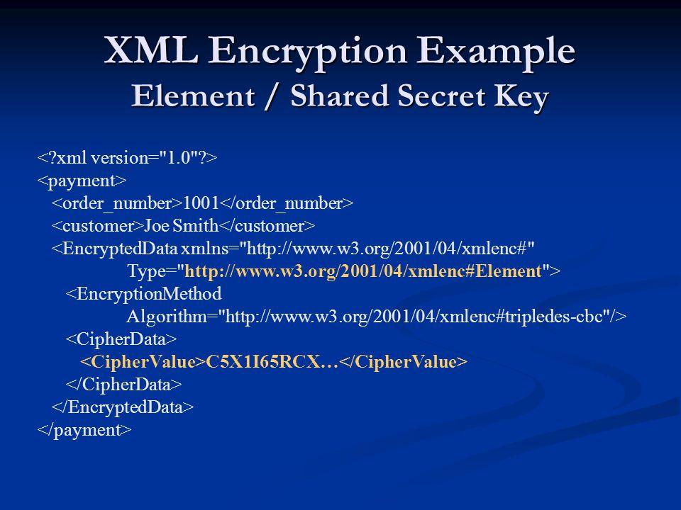 XML Encryption Example Element / Shared Secret Key 1001 Joe Smith <EncryptedData xmlns=