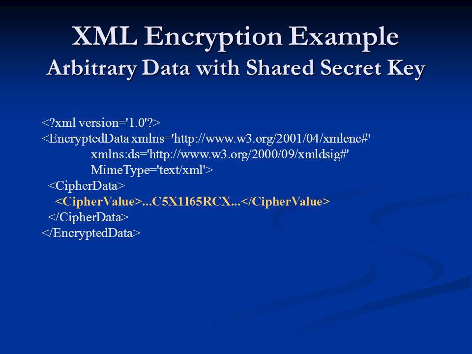 XML Encryption Example Arbitrary Data with Shared Secret Key <EncryptedData xmlns='http://www.w3.org/2001/04/xmlenc#' xmlns:ds='http://www.w3.org/2000