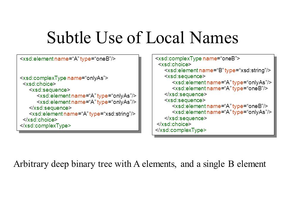 Subtle Use of Local Names Arbitrary deep binary tree with A elements, and a single B element