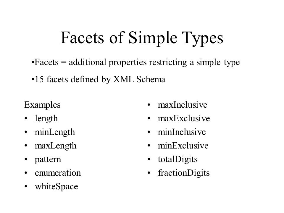 Facets of Simple Types Examples length minLength maxLength pattern enumeration whiteSpace maxInclusive maxExclusive minInclusive minExclusive totalDig
