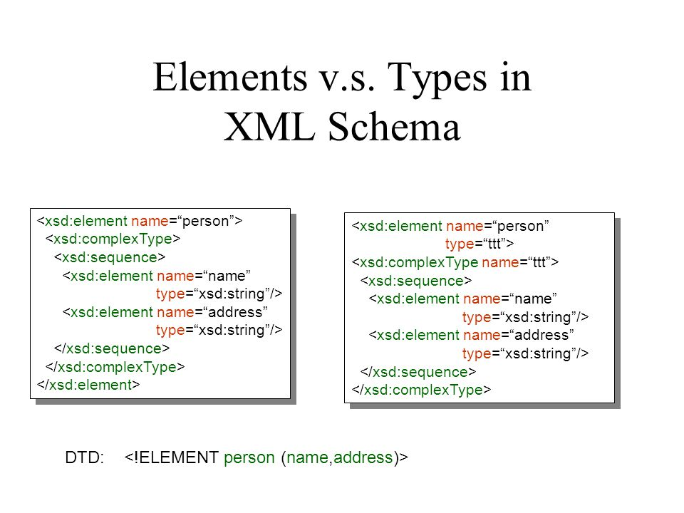 Elements v.s. Types in XML Schema DTD: